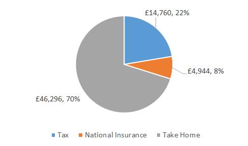 Tax law 1245 forex